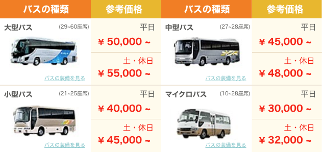バスの種類ごとの参考価格